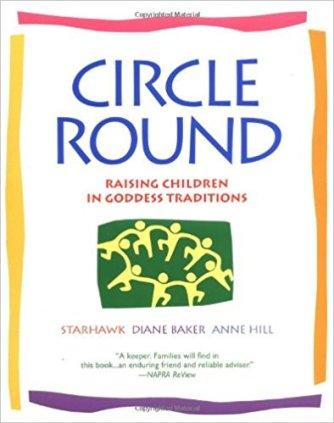 CircleRound